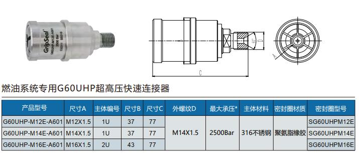 G60UHP超高压快速连接器