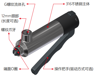 G80快速连接器的结构