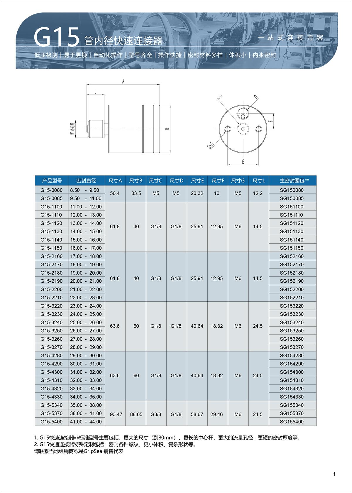 G15-选型表-1