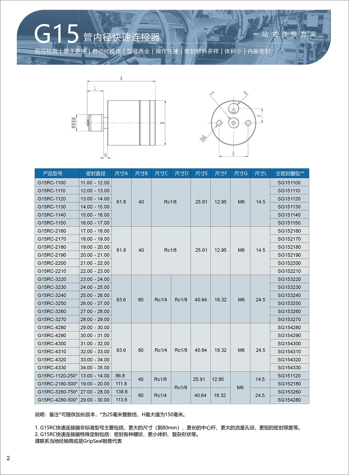 G15-选型表-2