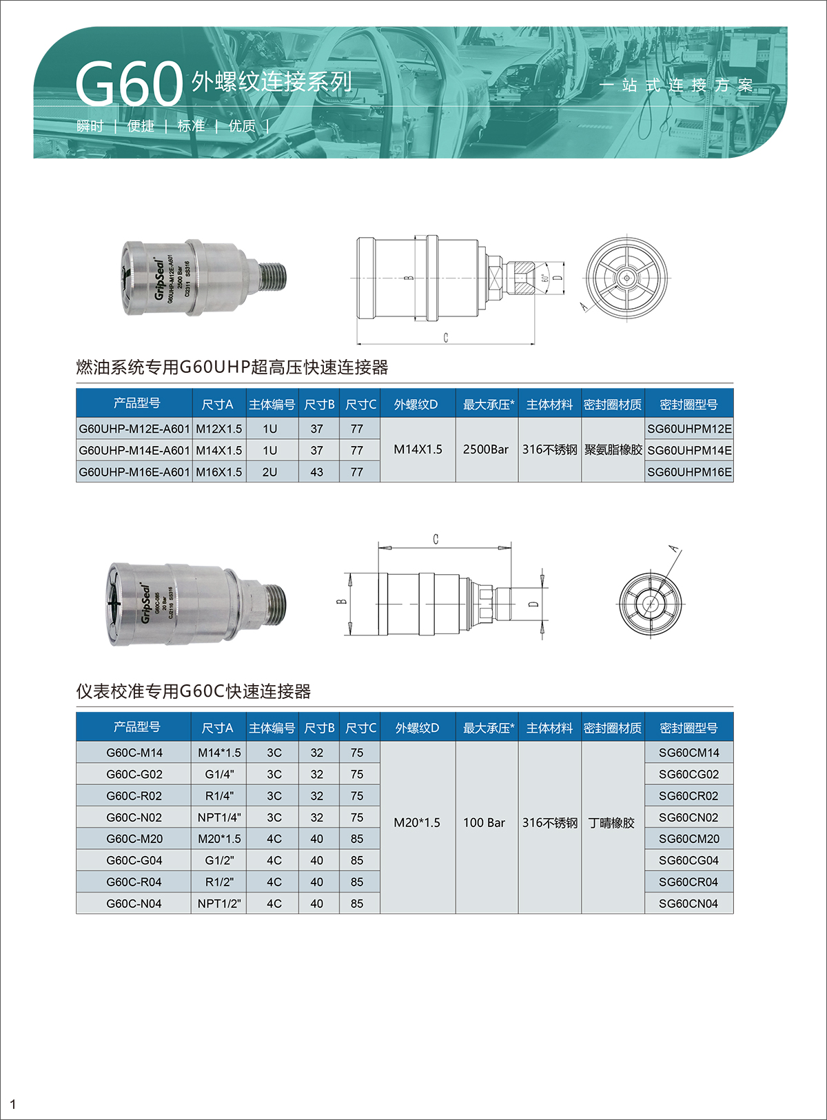 G60-选型表-1