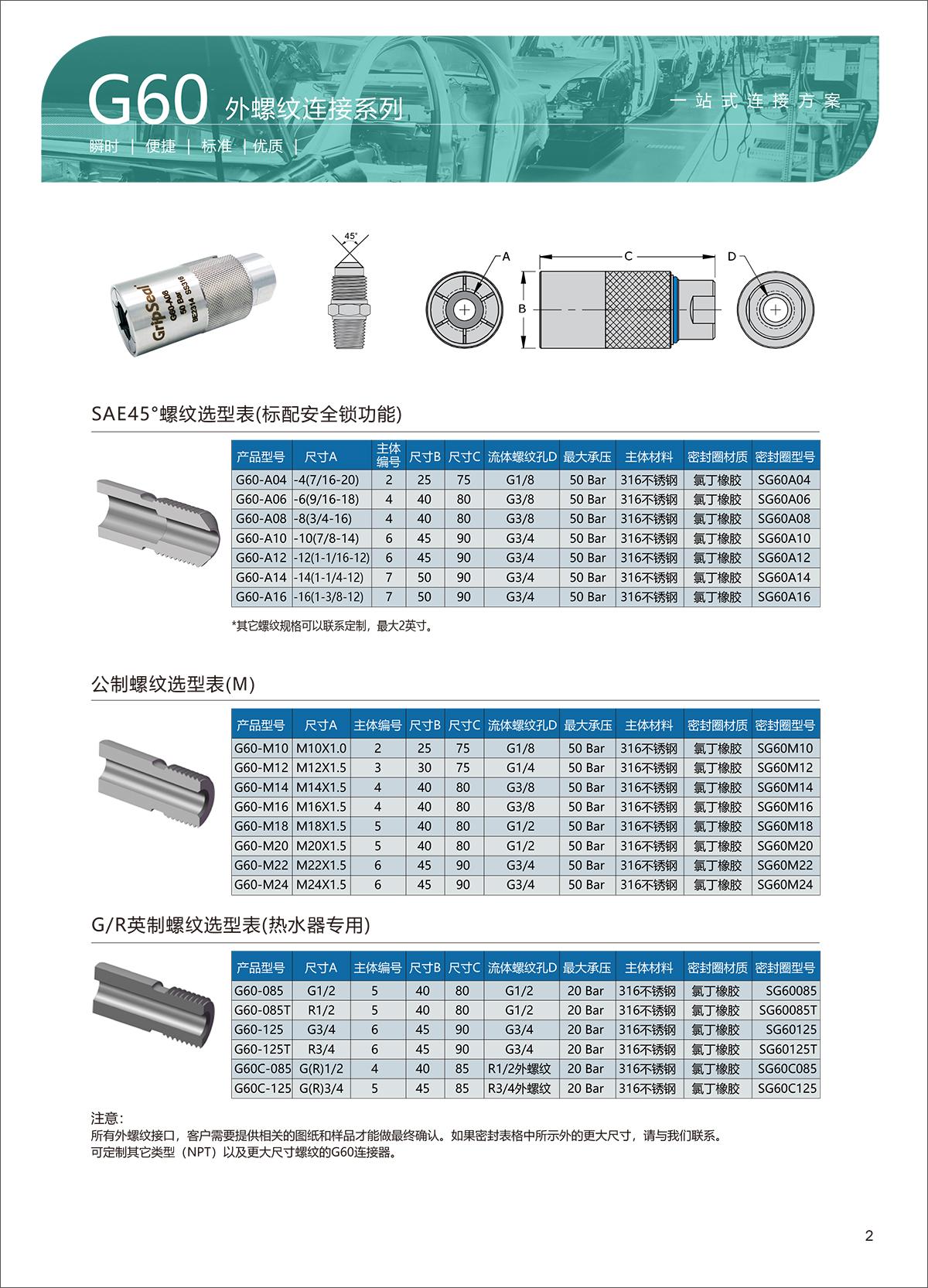 G60-选型表-2