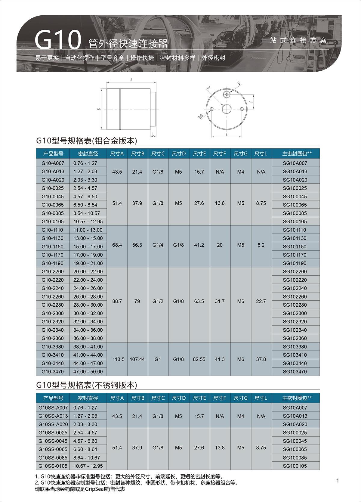 G10-选型表-1