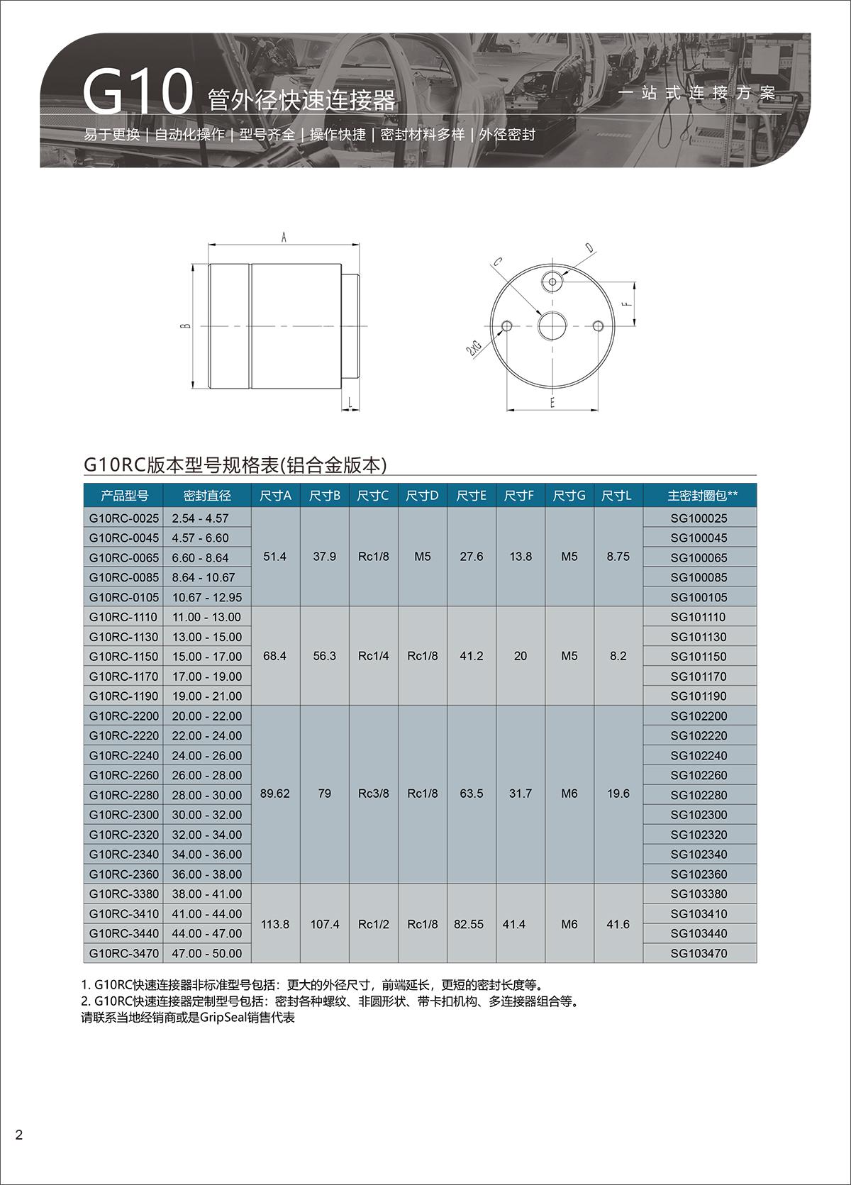 G10-选型表-2