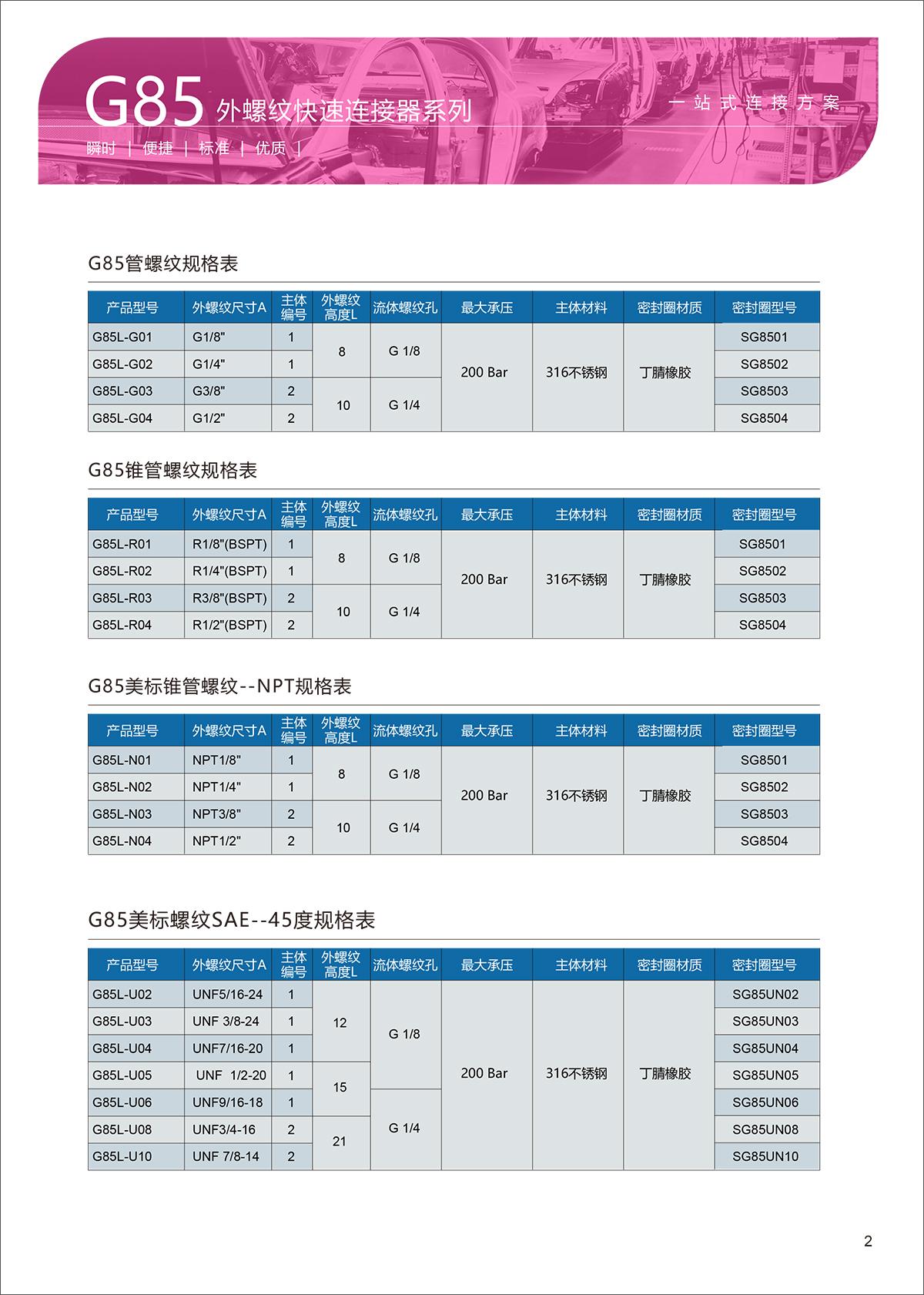 G85-选型表-2