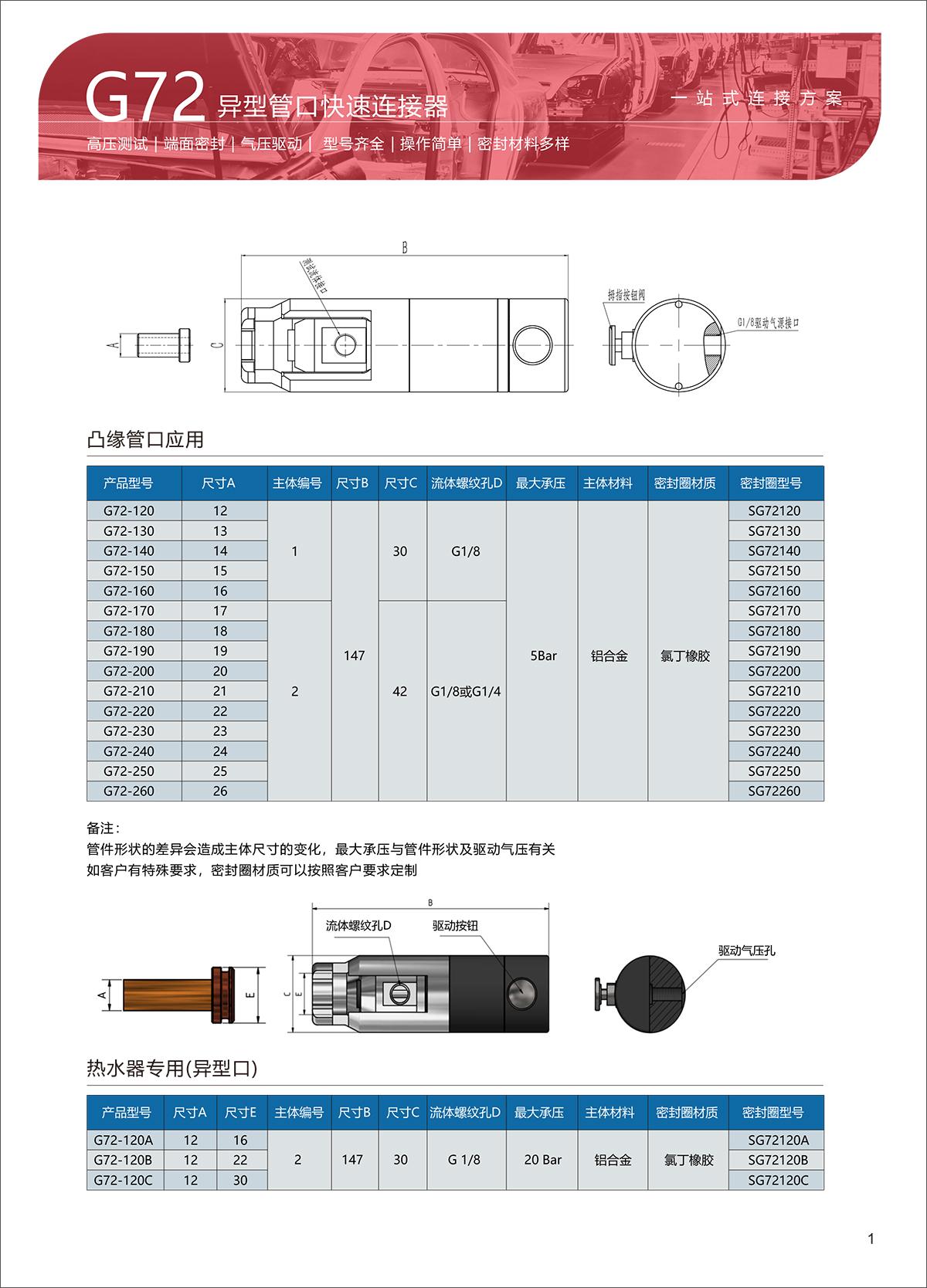 G72选型表