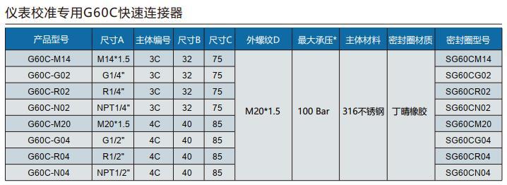 G60C规格表