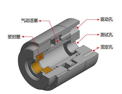 G10 管外径快速连接器