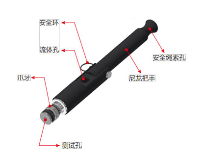 G35系列高压管内径密封连接器