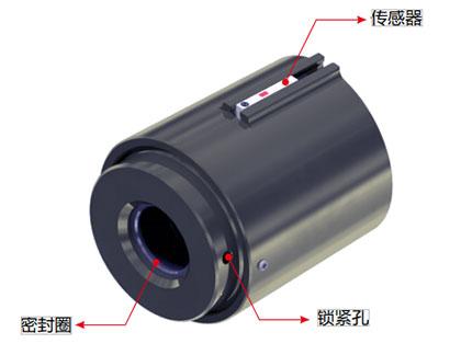 G10Pro系列管外径智能连接器