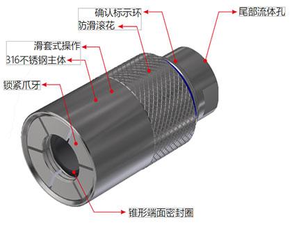 G60系列外螺纹密封连接器