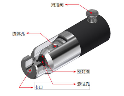 G72系列异型管口连接器
