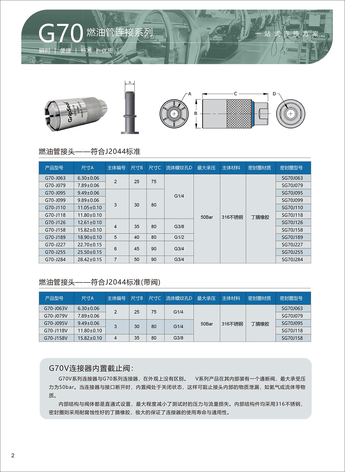 G70选型表-2
