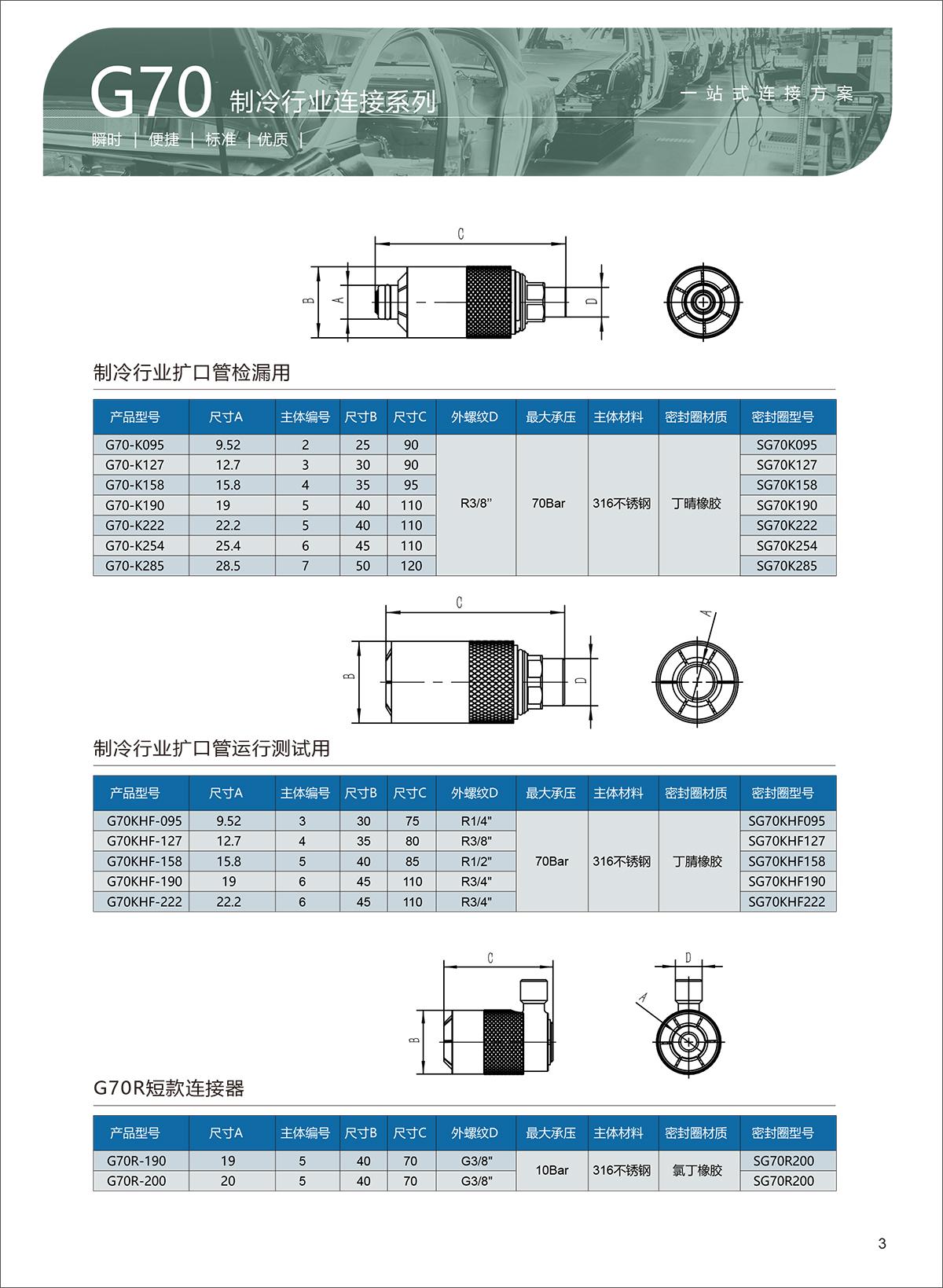 G70选型表-3